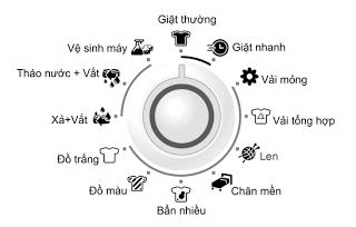 chon-chuong-trinh-giat-electrolux